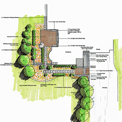 Example Landscape Design Scope Residential, Evergreen Landscaping Fort  Collins, Backyard Vbs Ideas